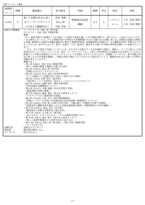 早稲田 理工 シラバス